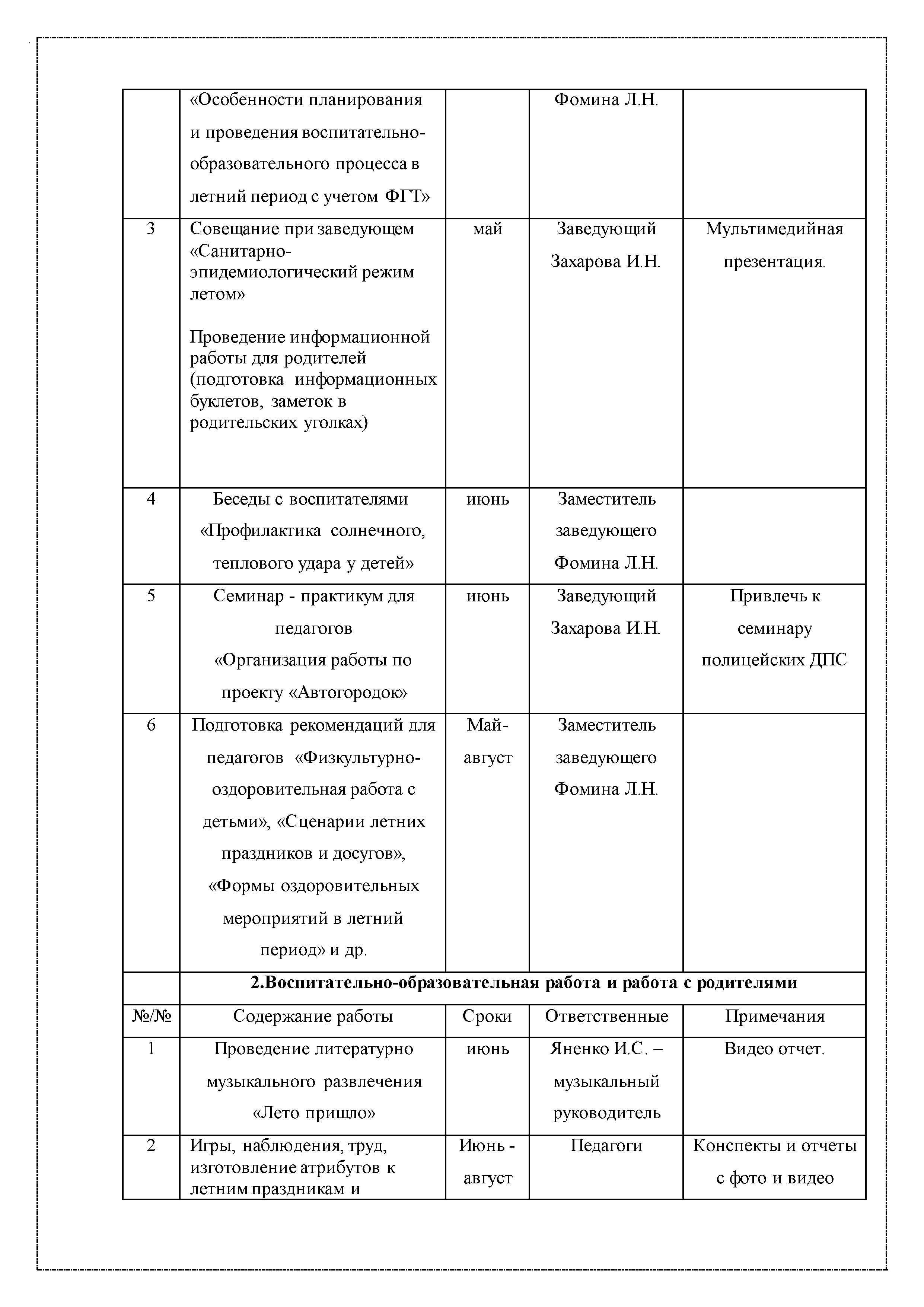 план ЛОП_2