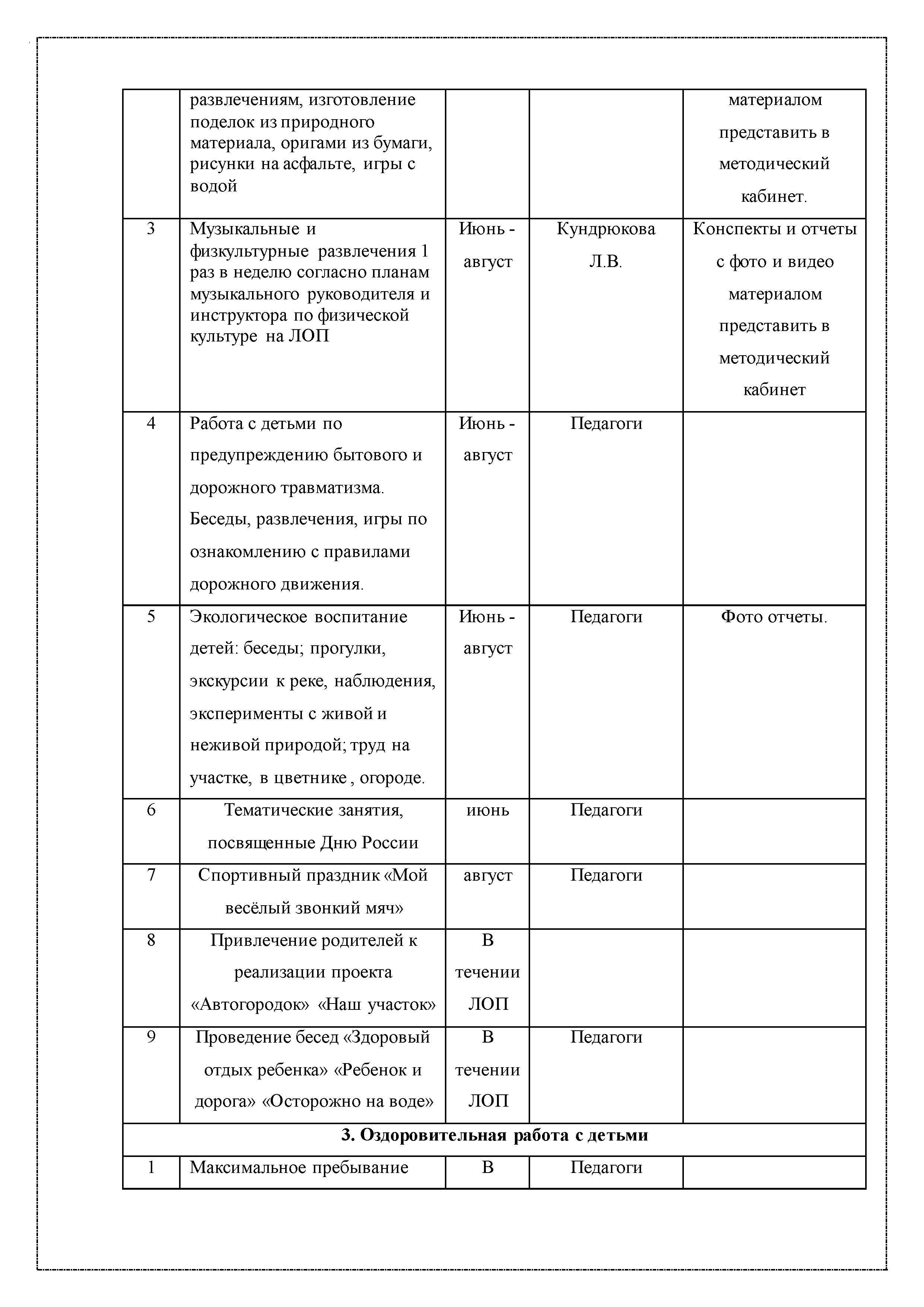 план ЛОП_3