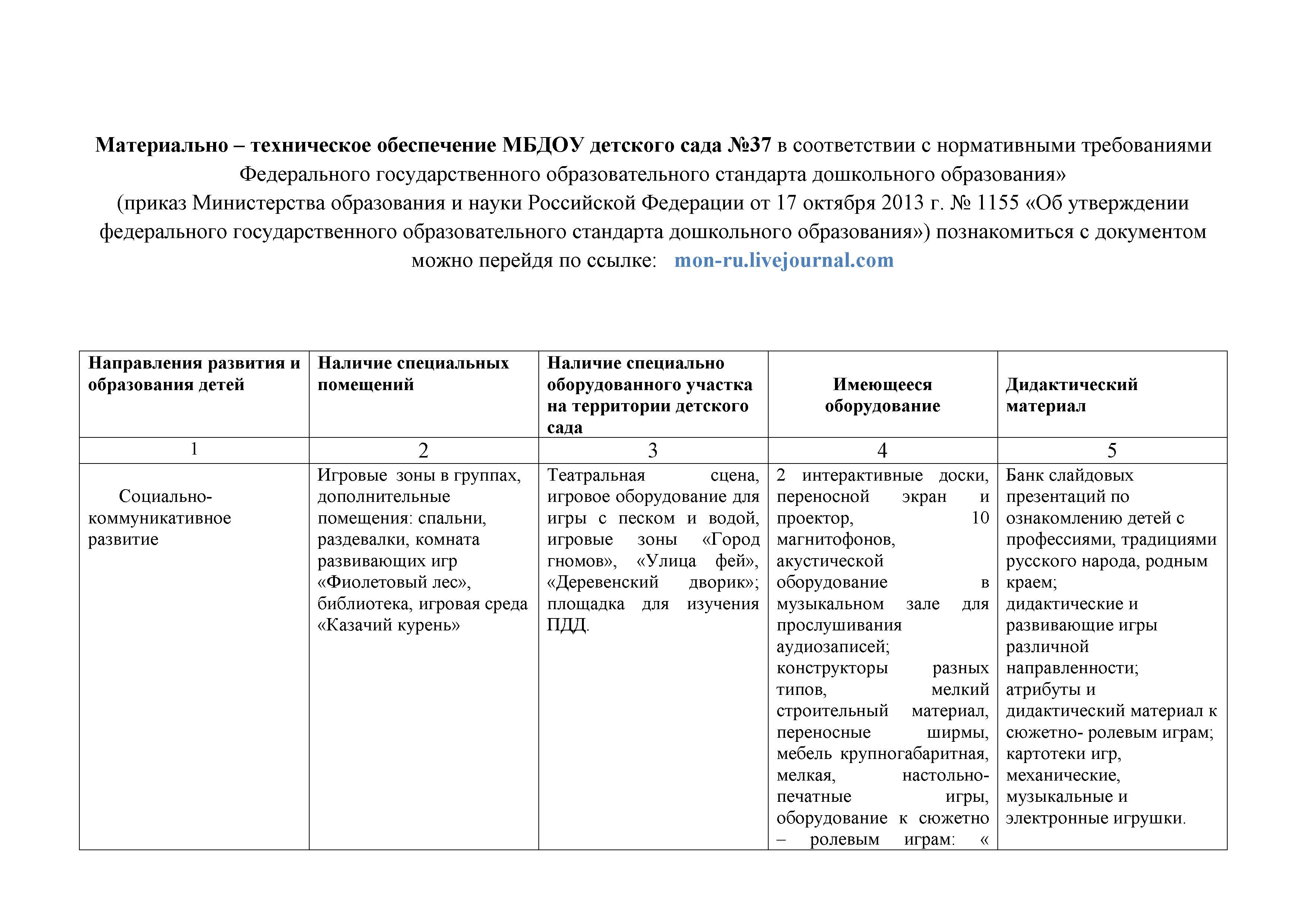 замена Материально техническое об в папке образовательная деятельность ДОУ__37