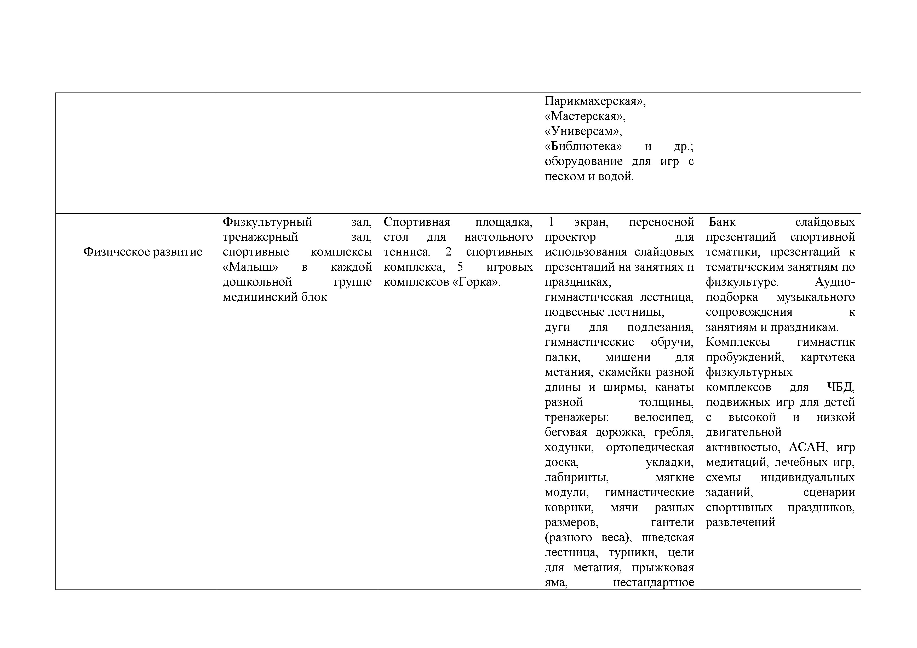 замена Материально техническое об в папке образовательная деятельность ДОУ__37(1)