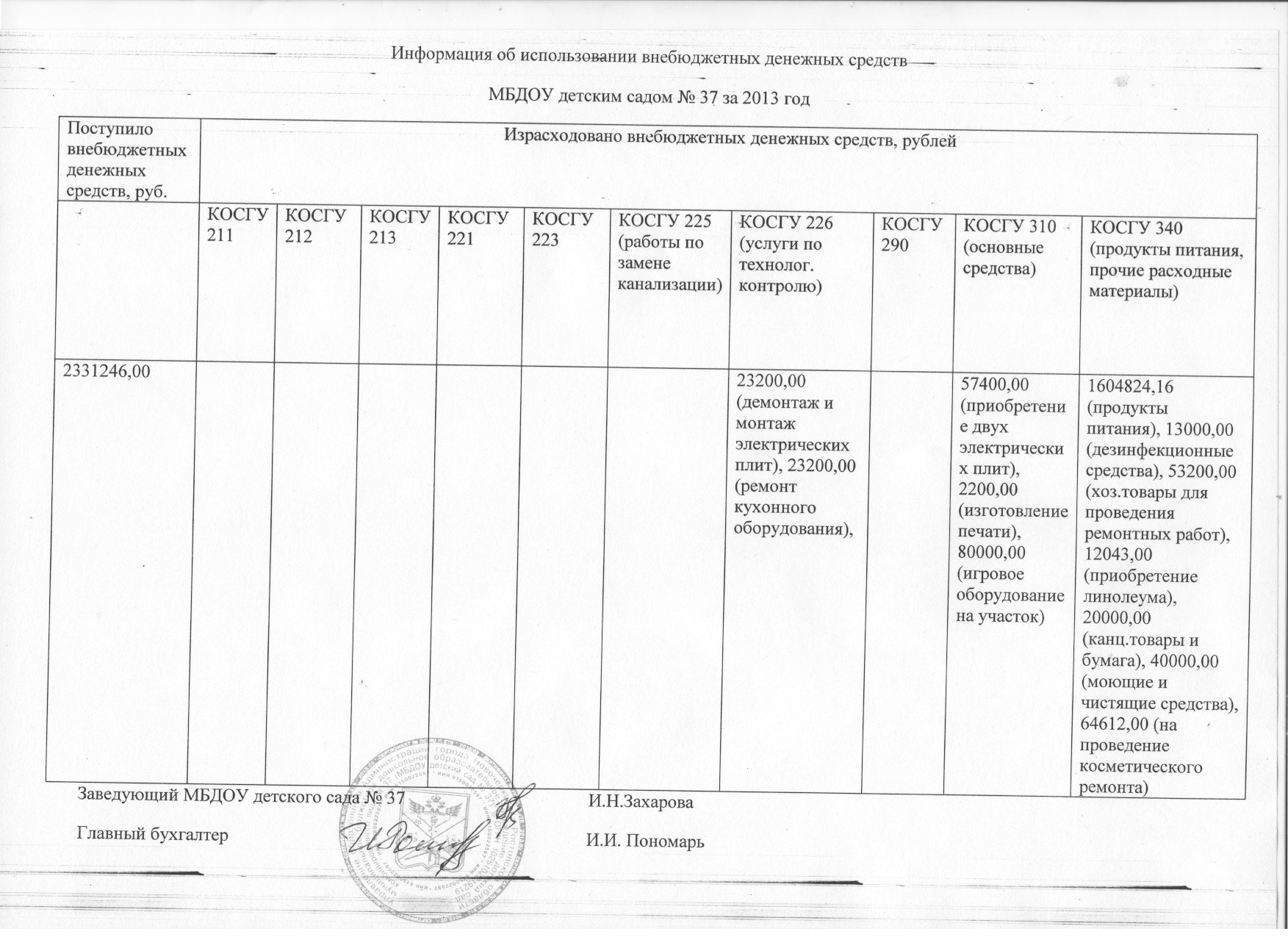 отчет МБДОУ №37